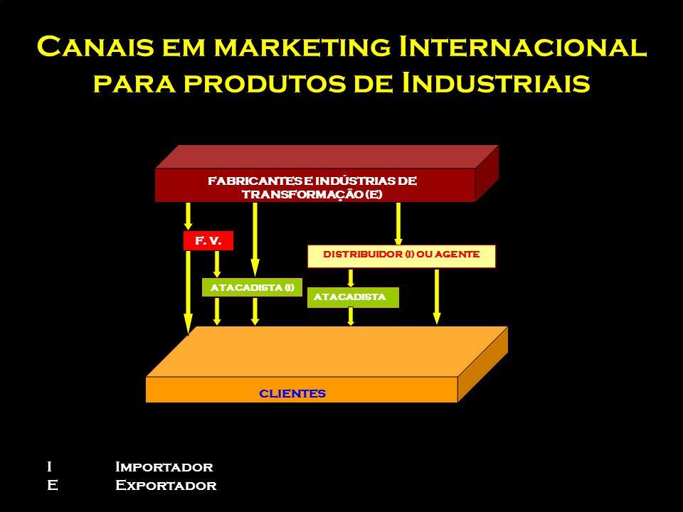 Canais em marketing Internacional para produtos de Industriais