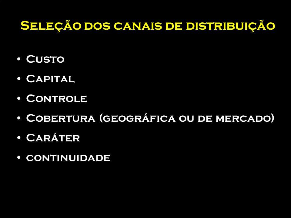 Seleção dos canais de distribuição