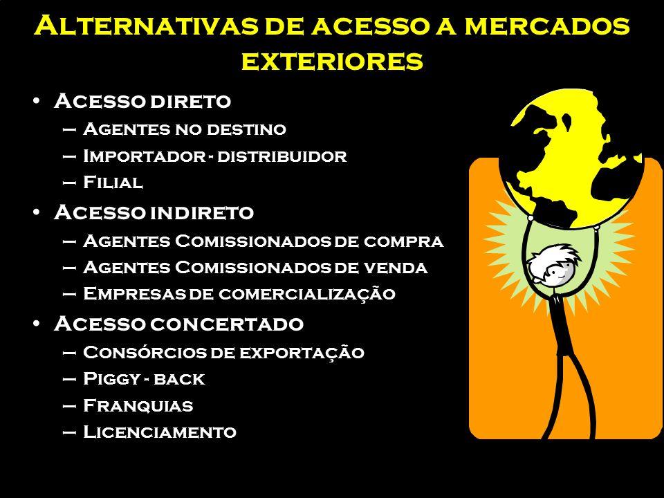Alternativas de acesso a mercados exteriores