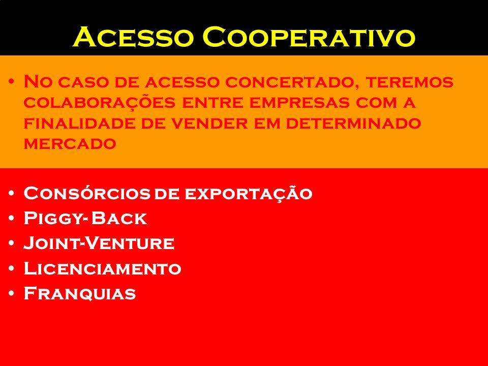 Acesso CooperativoNo caso de acesso concertado, teremos colaborações entre empresas com a finalidade de vender em determinado mercado.