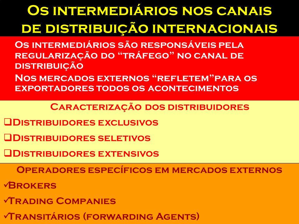 Os intermediários nos canais de distribuição internacionais