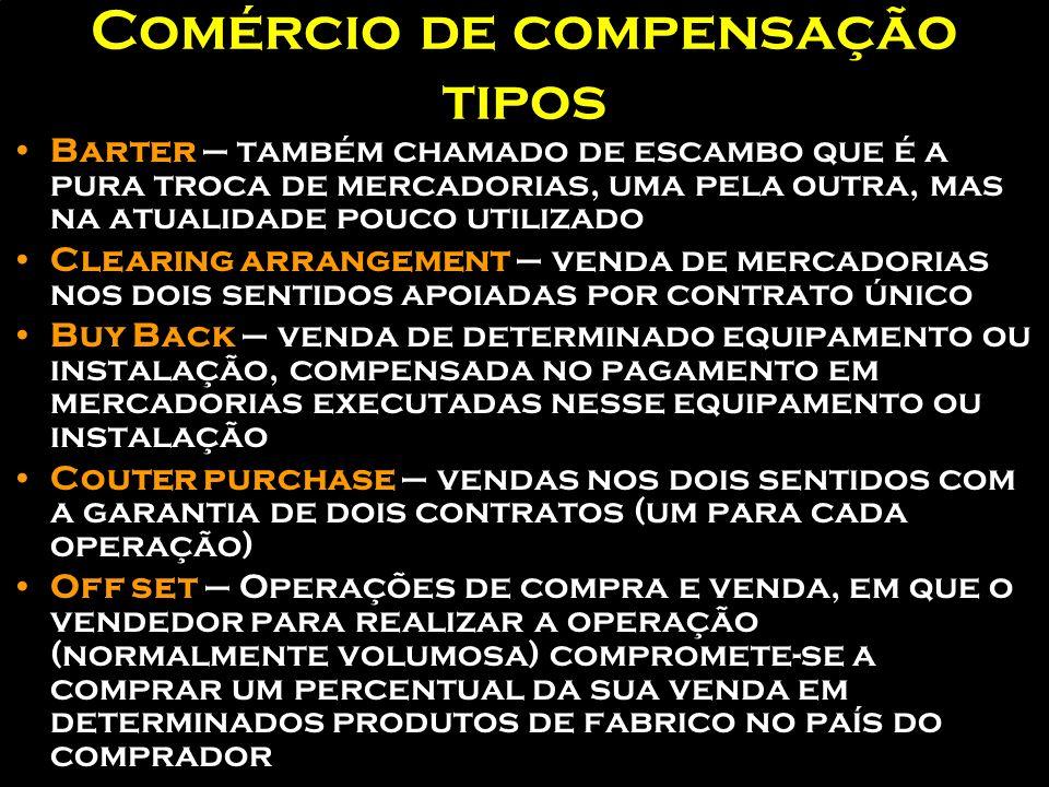 Comércio de compensação tipos
