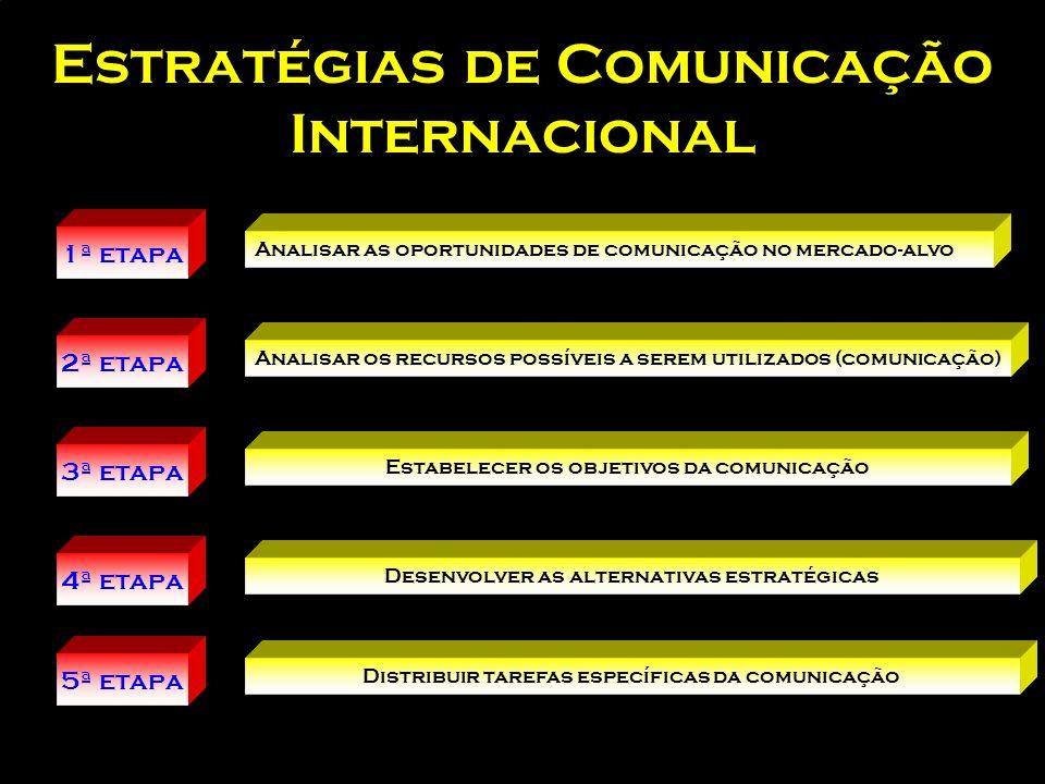 Estratégias de Comunicação Internacional
