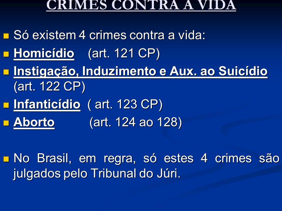 CRIMES CONTRA A VIDA Só existem 4 crimes contra a vida: