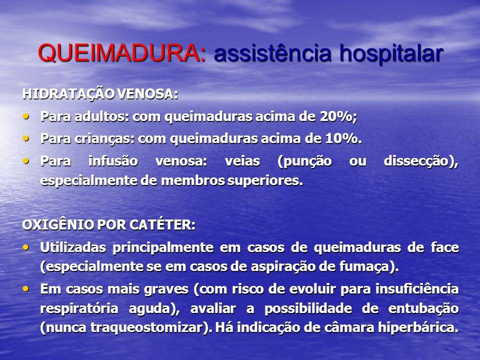 QUEIMADURA: assistência hospitalar