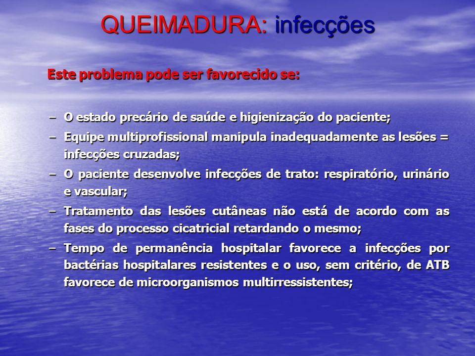 QUEIMADURA: infecções