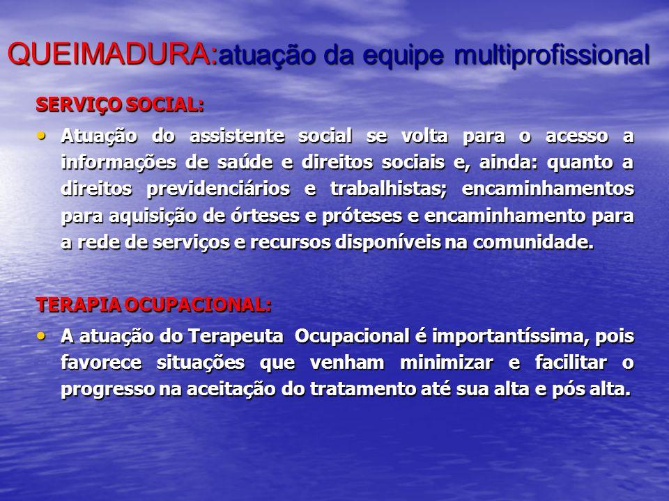 QUEIMADURA:atuação da equipe multiprofissional