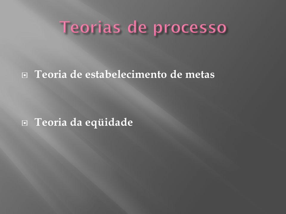 Teorias de processo Teoria de estabelecimento de metas