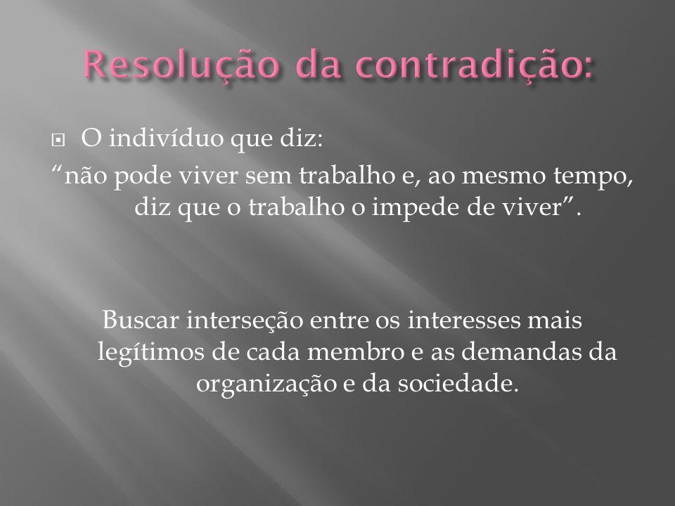 Resolução da contradição: