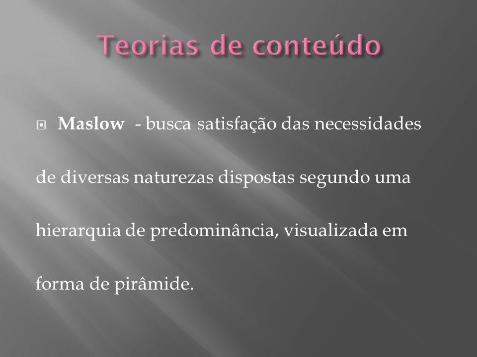 Teorias de conteúdo Maslow - busca satisfação das necessidades