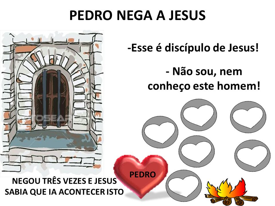 PEDRO NEGA A JESUS -Esse é discípulo de Jesus!