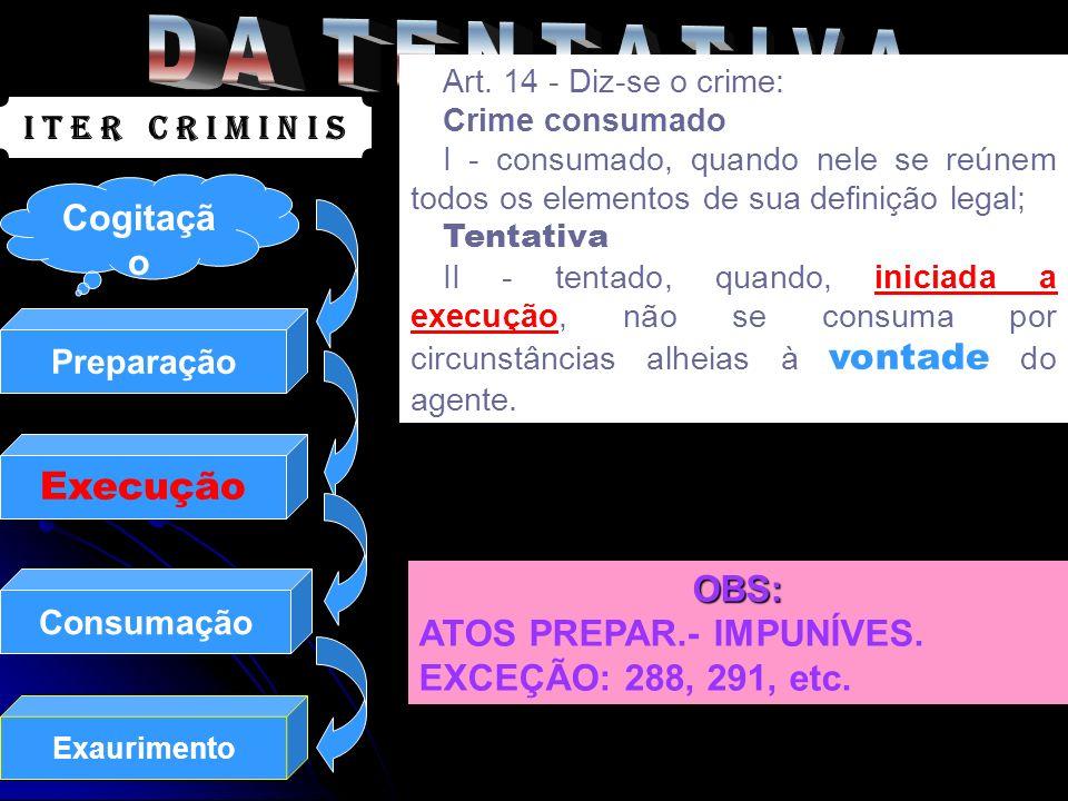 D A T E N T A T I V A Execução Cogitação OBS: ATOS PREPAR.- IMPUNÍVES.