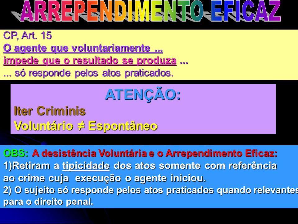 ARREPENDIMENTO EFICAZ