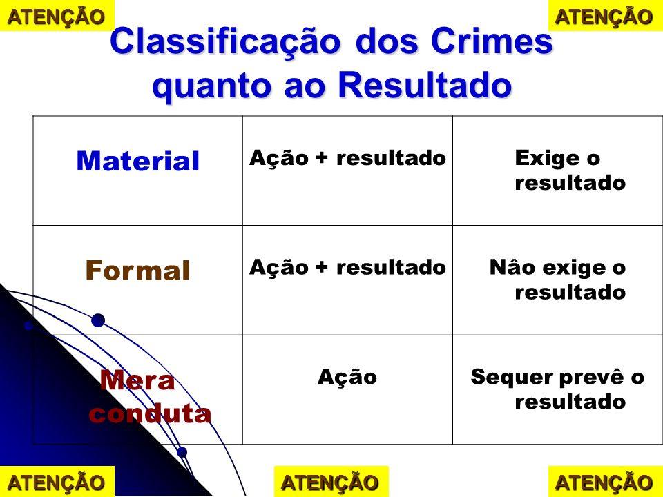 Classificação dos Crimes quanto ao Resultado