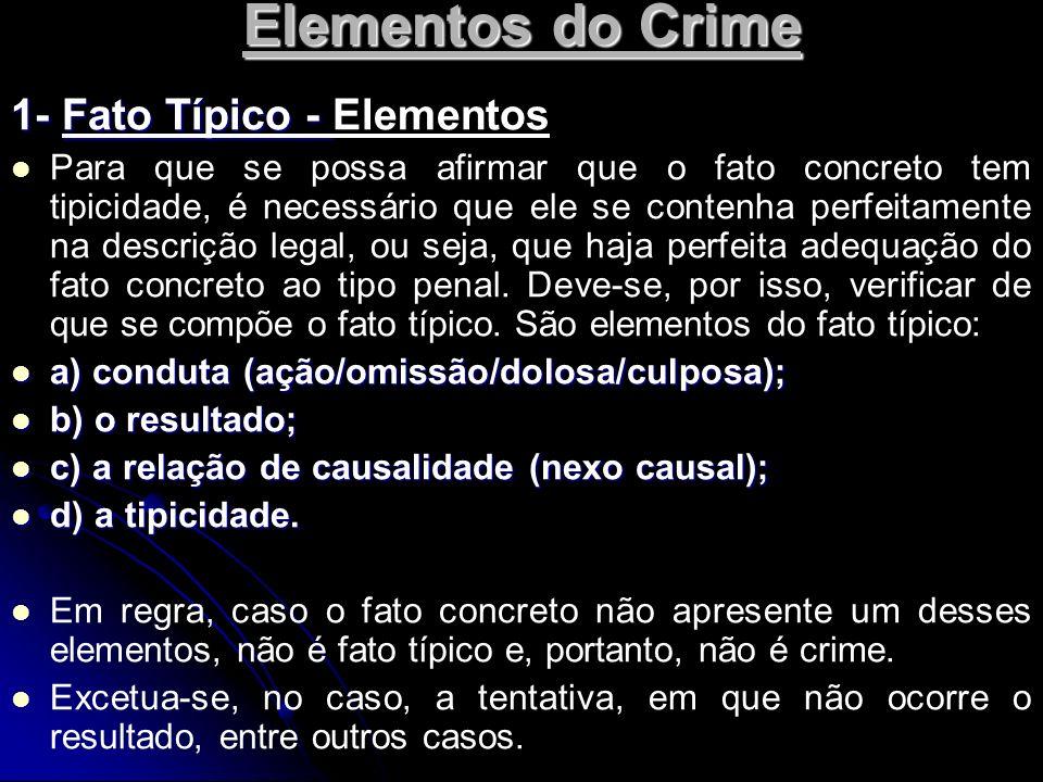 Elementos do Crime 1- Fato Típico - Elementos