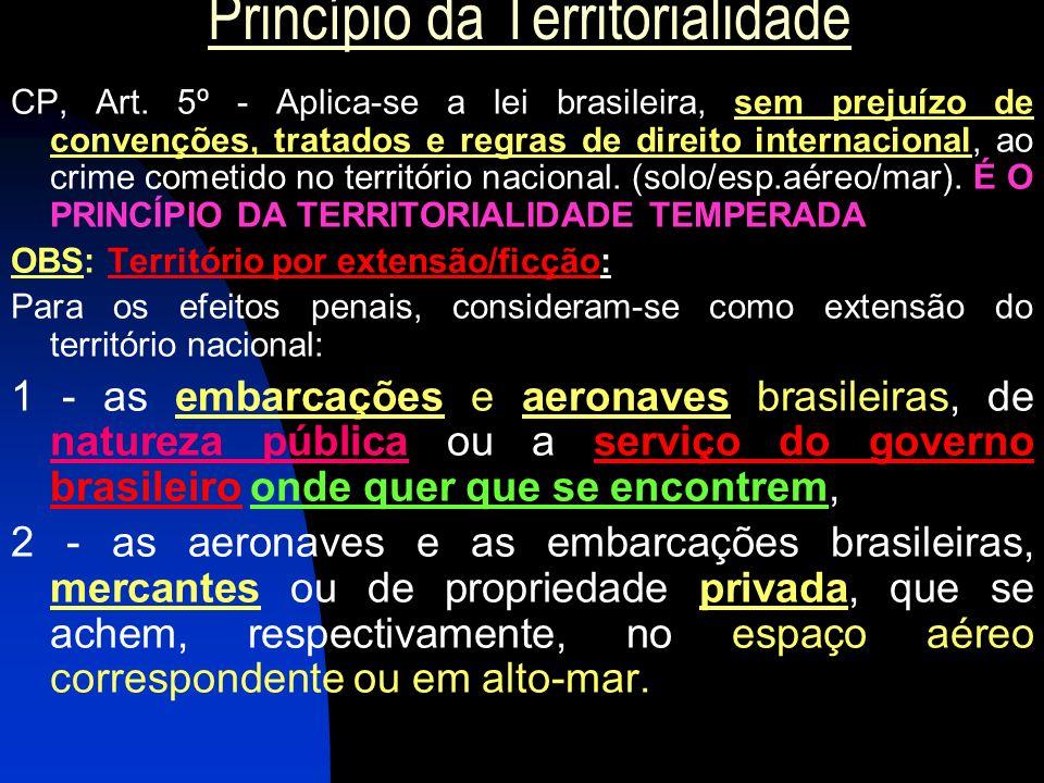 Princípio da Territorialidade