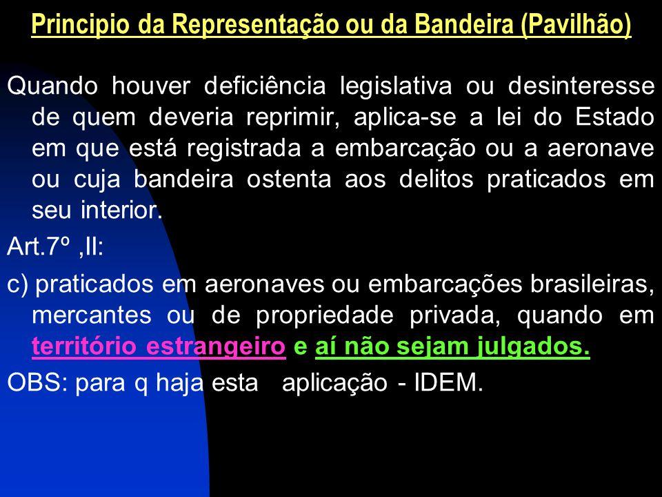 Principio da Representação ou da Bandeira (Pavilhão)