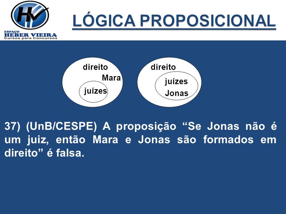 LÓGICA PROPOSICIONAL direito. juízes. Mara. Jonas.