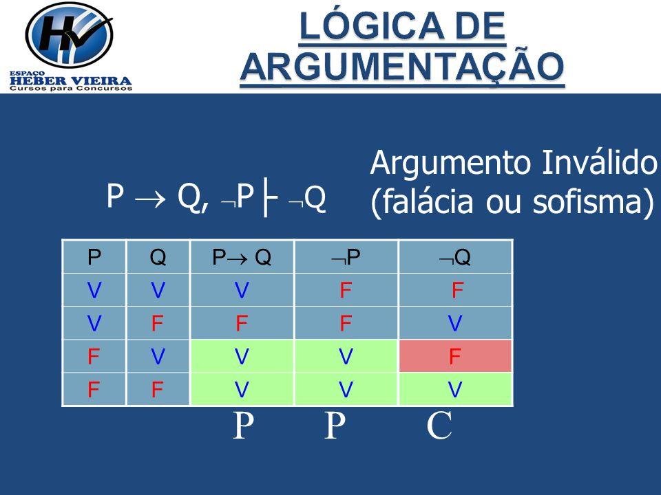 P P C LÓGICA DE ARGUMENTAÇÃO Argumento Inválido (falácia ou sofisma)