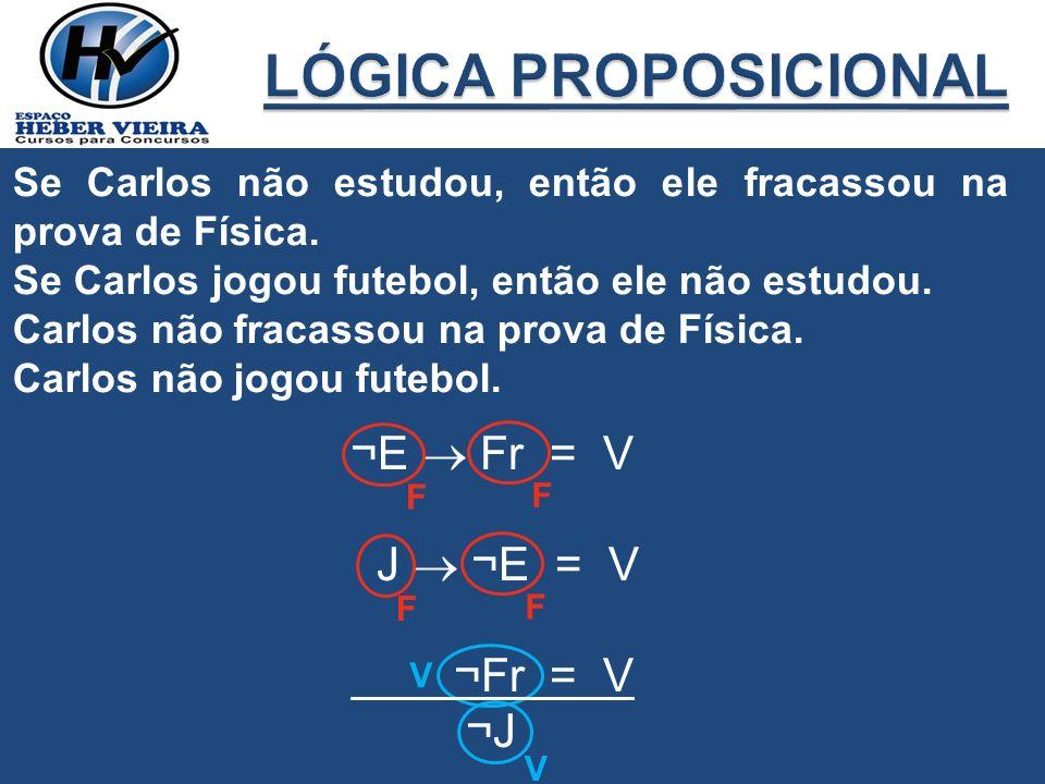 LÓGICA PROPOSICIONAL ¬E  Fr = V J  ¬E = V ¬Fr = V ¬J