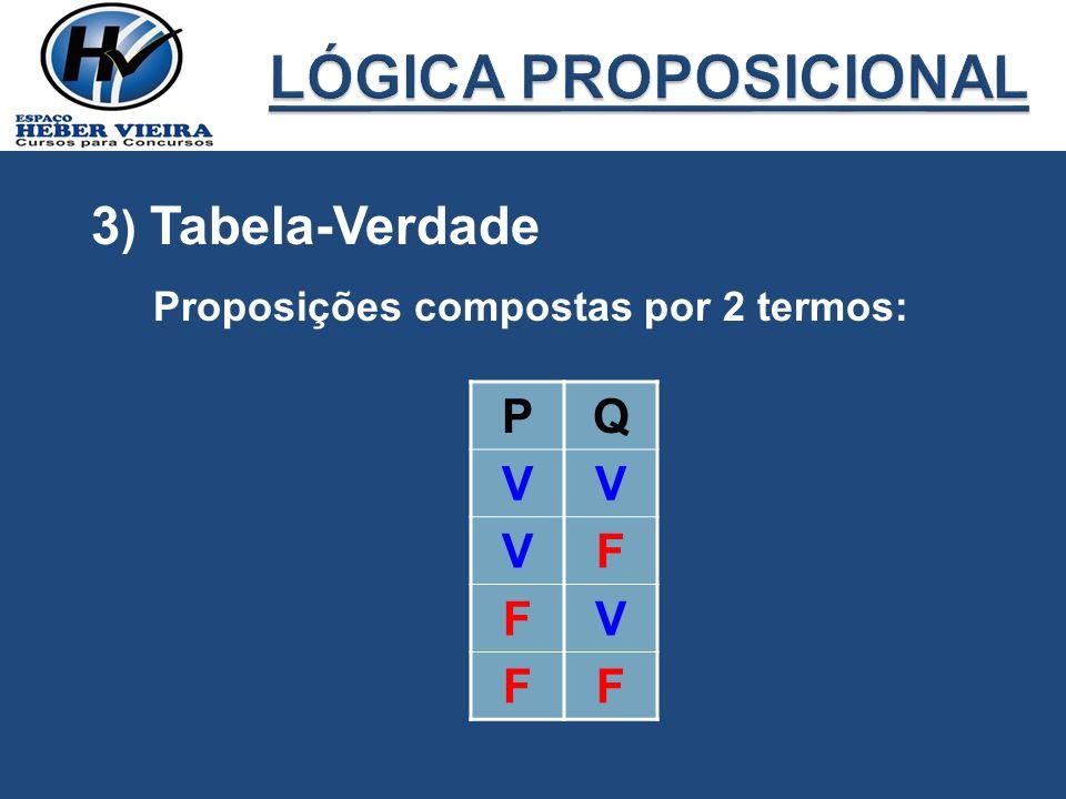 LÓGICA PROPOSICIONAL 3) Tabela-Verdade P Q V F