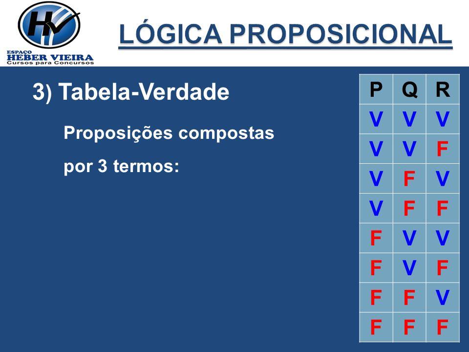 LÓGICA PROPOSICIONAL 3) Tabela-Verdade P Q R V F Proposições compostas