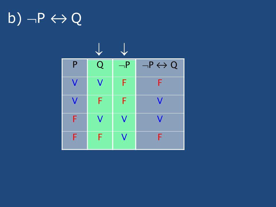 b) P ↔ Q   P Q V F P F V P ↔ Q F V