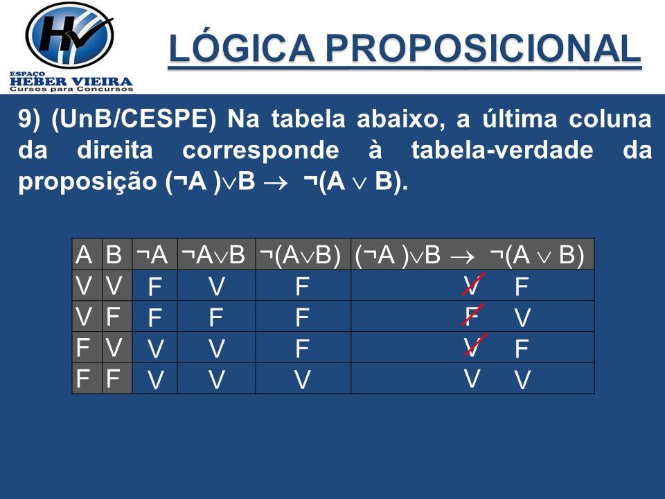 LÓGICA PROPOSICIONAL 9) (UnB/CESPE) Na tabela abaixo, a última coluna da direita corresponde à tabela-verdade da proposição (¬A )B  ¬(A  B).