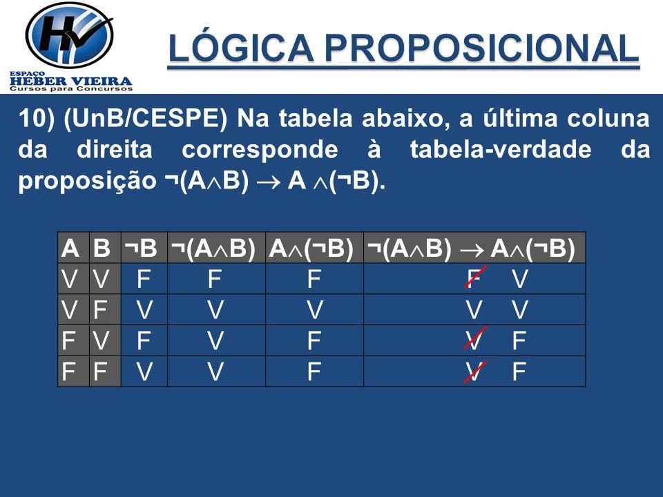 LÓGICA PROPOSICIONAL 10) (UnB/CESPE) Na tabela abaixo, a última coluna da direita corresponde à tabela-verdade da proposição ¬(AB)  A (¬B).