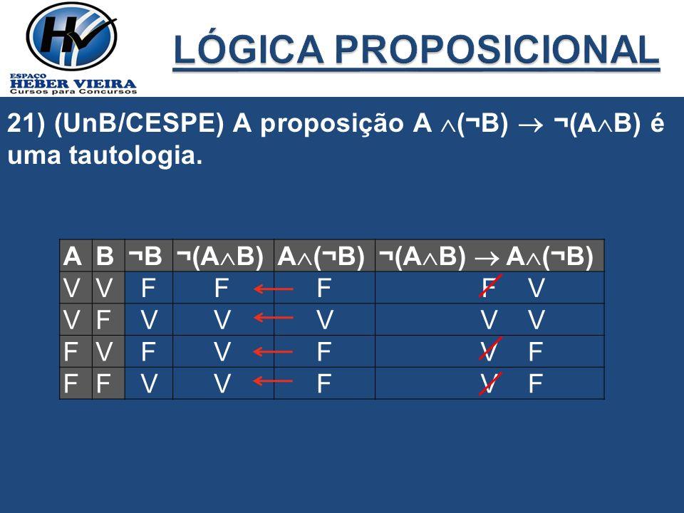 LÓGICA PROPOSICIONAL 21) (UnB/CESPE) A proposição A (¬B)  ¬(AB) é uma tautologia. A. B. ¬B. ¬(AB)