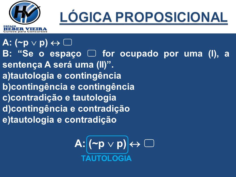 LÓGICA PROPOSICIONAL A: (~p  p)   A: (~p  p)  