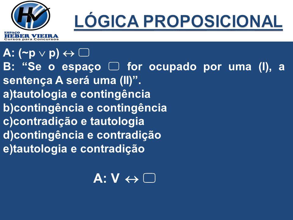 LÓGICA PROPOSICIONAL A:   V A: (~p  p)  