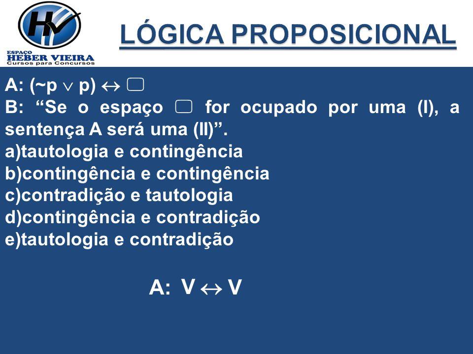 LÓGICA PROPOSICIONAL A:  V V A: (~p  p)  