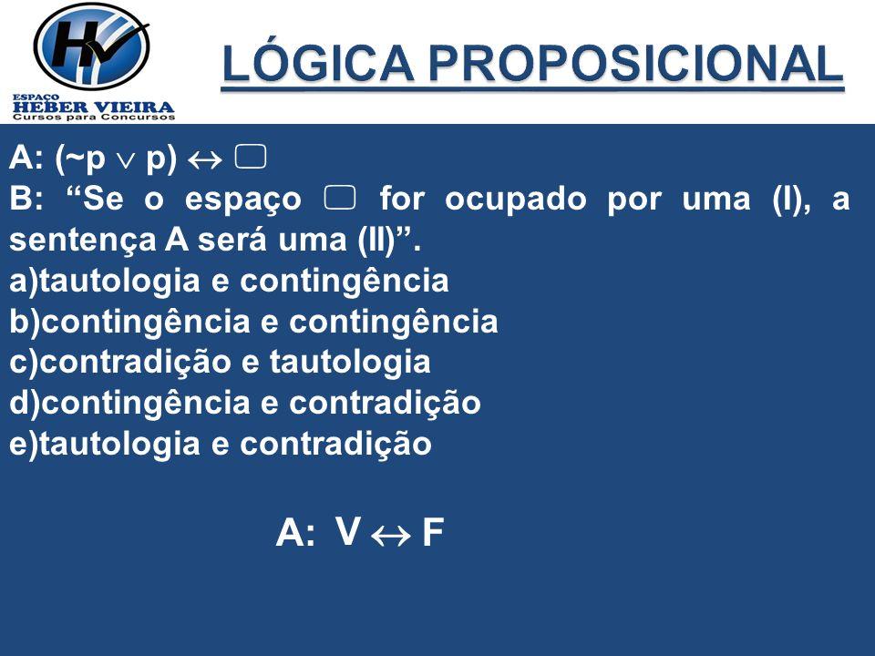 LÓGICA PROPOSICIONAL A:  F V A: (~p  p)  