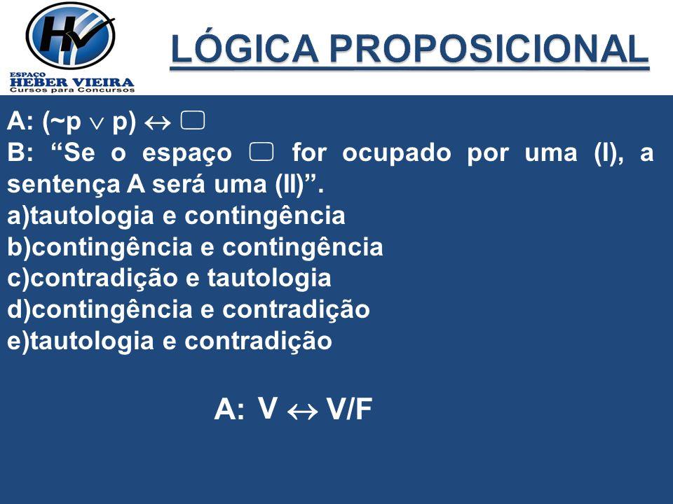 LÓGICA PROPOSICIONAL A:  V/F V A: (~p  p)  