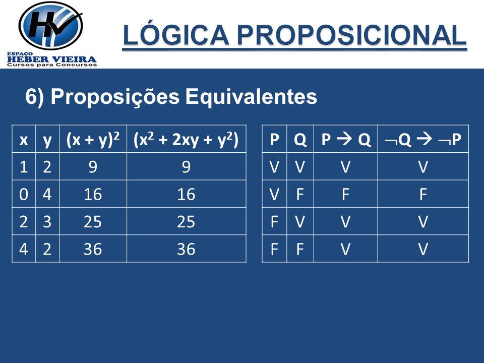 LÓGICA PROPOSICIONAL 6) Proposições Equivalentes x y (x + y)2