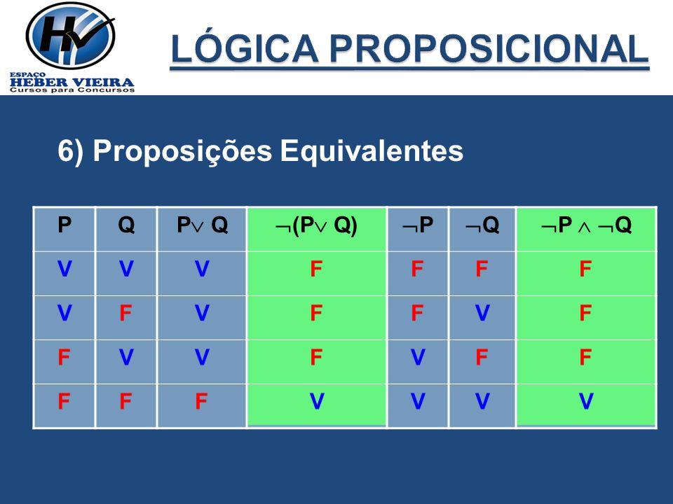 LÓGICA PROPOSICIONAL 6) Proposições Equivalentes P Q P Q (P Q) P