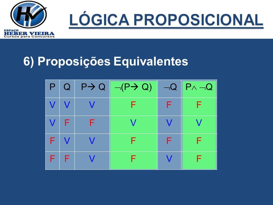 LÓGICA PROPOSICIONAL 6) Proposições Equivalentes P Q P Q (P Q) Q