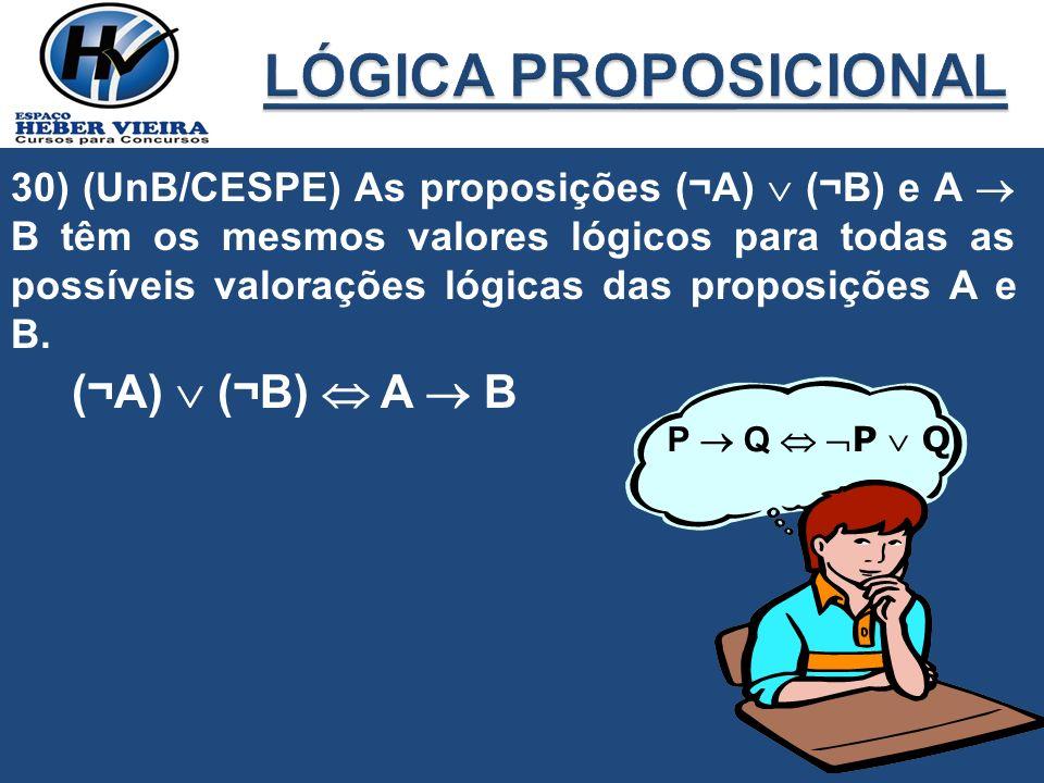 LÓGICA PROPOSICIONAL (¬A)  (¬B)  A  B