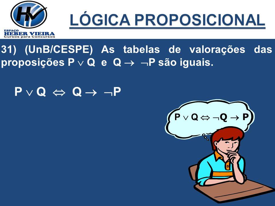LÓGICA PROPOSICIONAL P  Q  Q  P