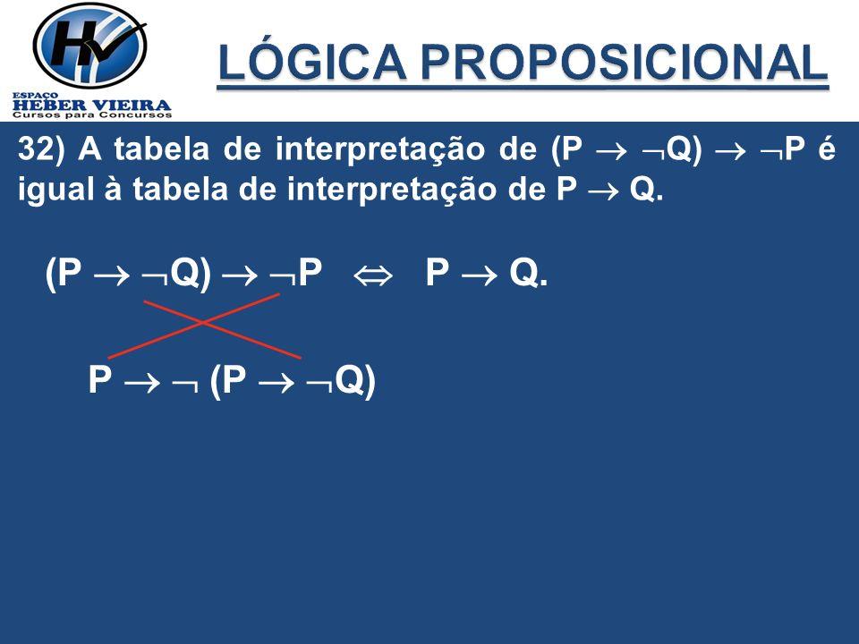 LÓGICA PROPOSICIONAL (P  Q)  P  P  Q. P   (P  Q)