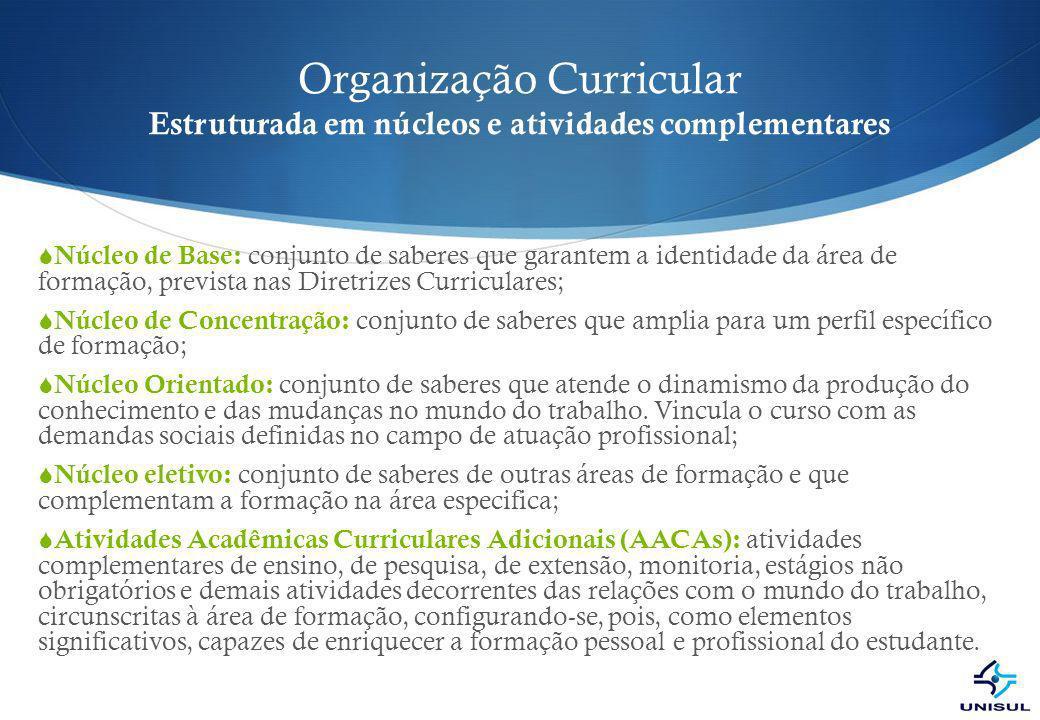 Organização Curricular Estruturada em núcleos e atividades complementares