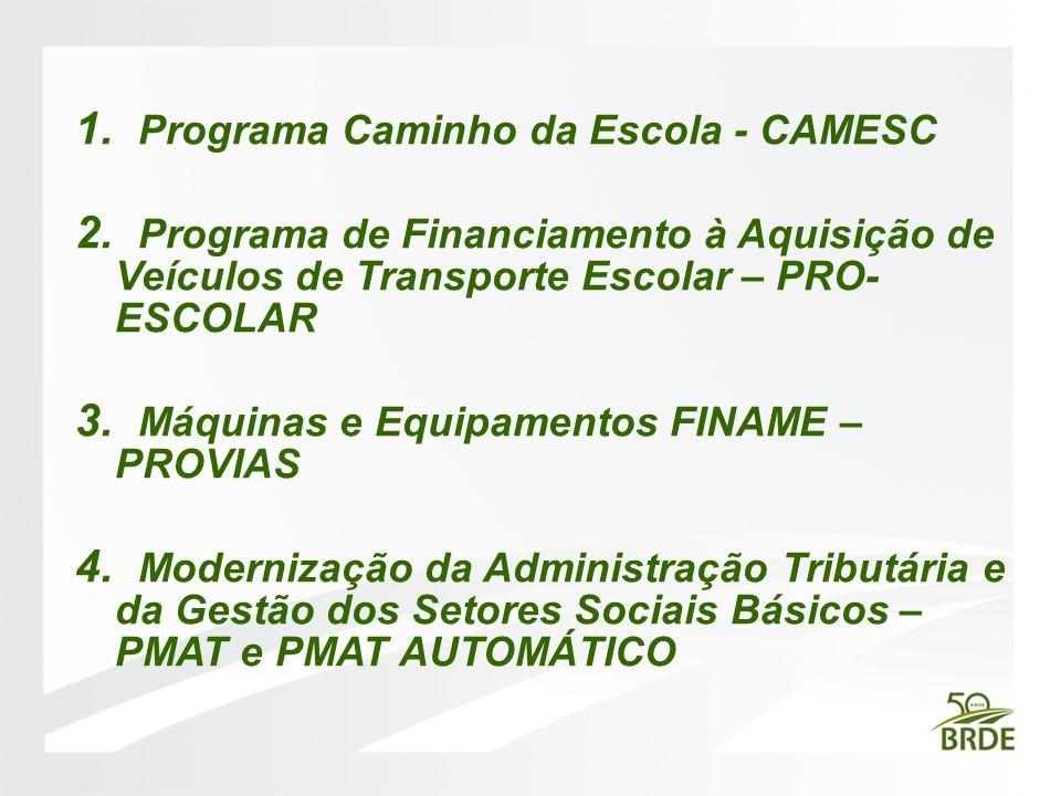 Programa Caminho da Escola - CAMESC