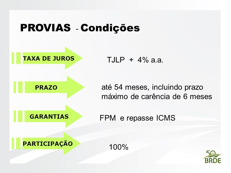 PROVIAS - Condições TJLP + 4% a.a.