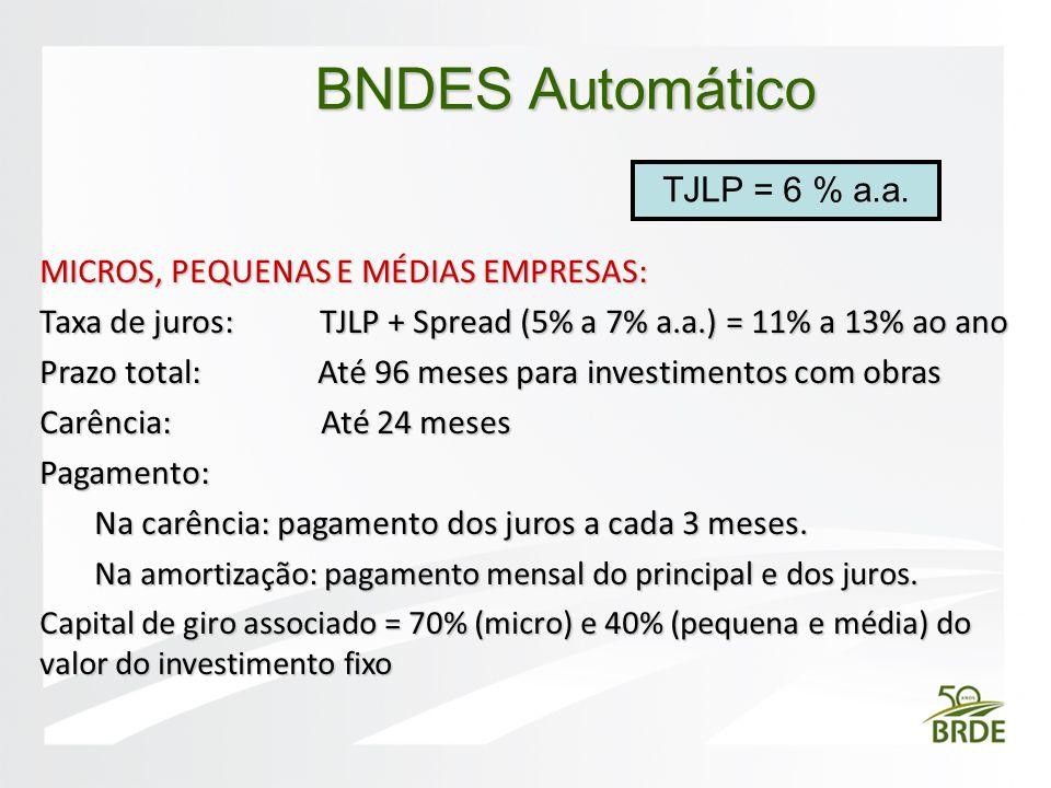 BNDES Automático TJLP = 6 % a.a. MICROS, PEQUENAS E MÉDIAS EMPRESAS: