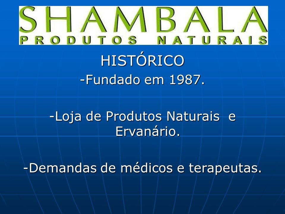 HISTÓRICO -Fundado em 1987. -Loja de Produtos Naturais e Ervanário.