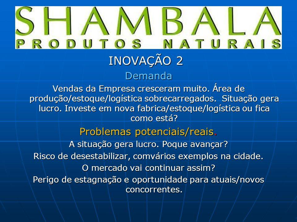 INOVAÇÃO 2 Demanda Problemas potenciais/reais.