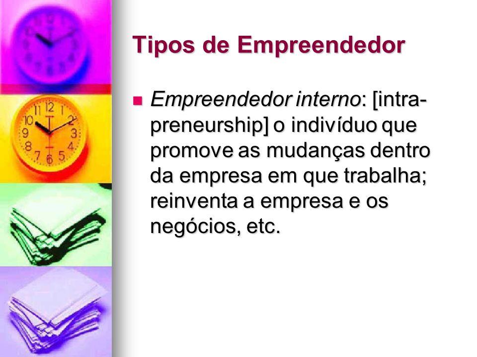 Tipos de Empreendedor