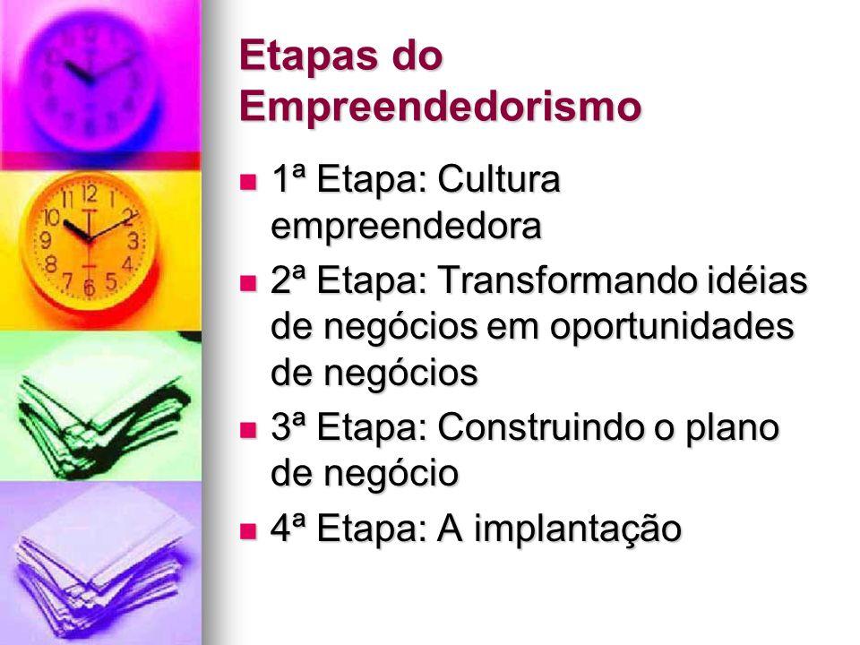 Etapas do Empreendedorismo