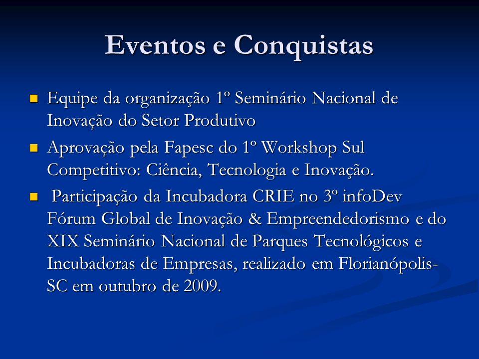Eventos e Conquistas Equipe da organização 1º Seminário Nacional de Inovação do Setor Produtivo.